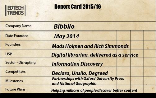 Bibblio Report Card