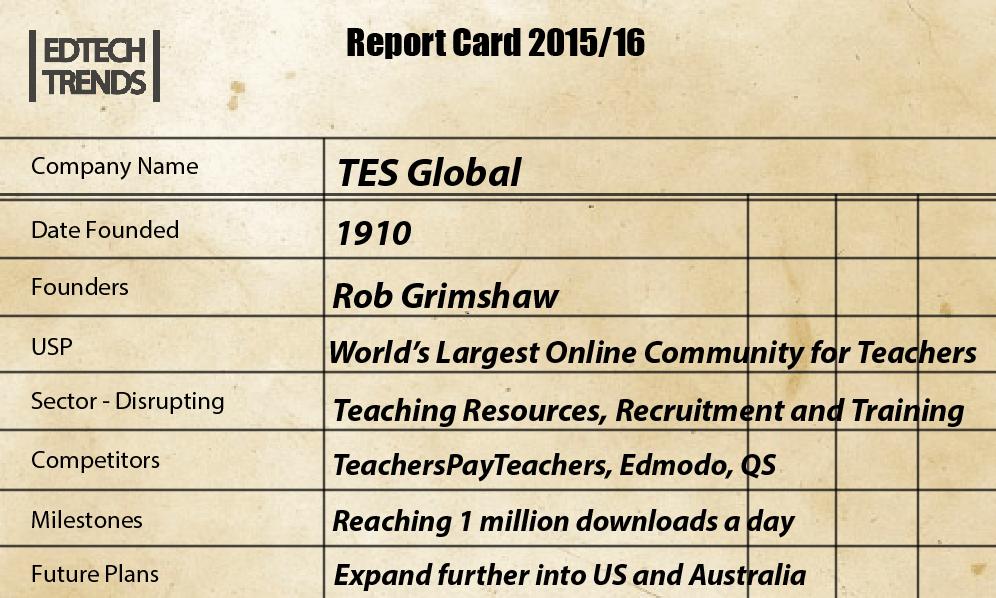 TES Global Screenshot