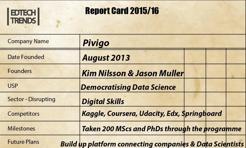 Pivigo Screenshot Report Card