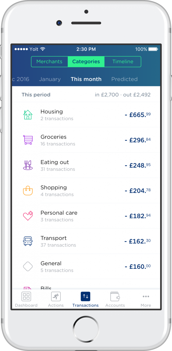 Tech Trends FinTech Yolt Financial Management app budgeting
