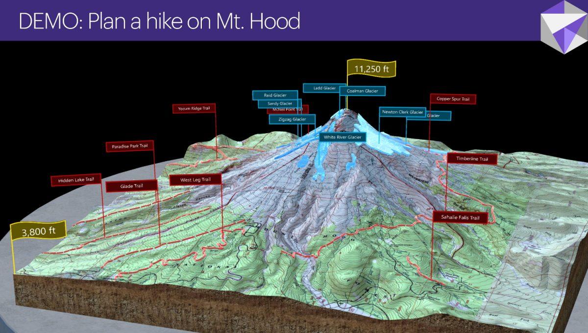 Tech Trends VR Tech Consultancy Microsoft HoloLens Collaboration Platform Business Avatars