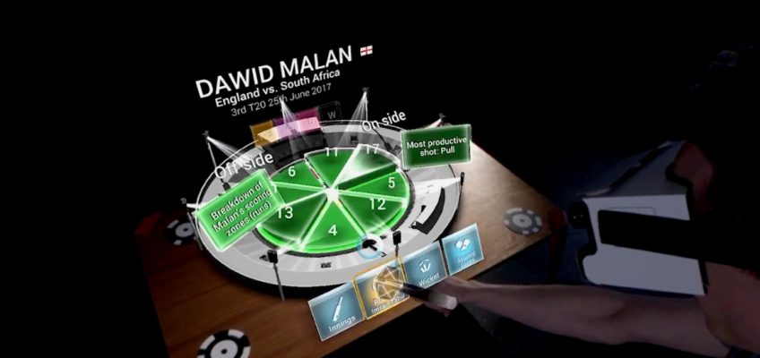 Tech Trends Mixed Reality Zappar Kindred Gambling Data Visualization
