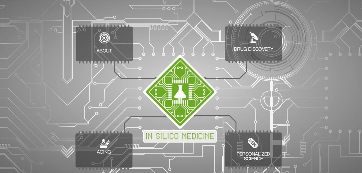 Tech Trends Anti Aging Technology Insilico Medicine Blockchain Drug Discovery HealthTech Healthcare