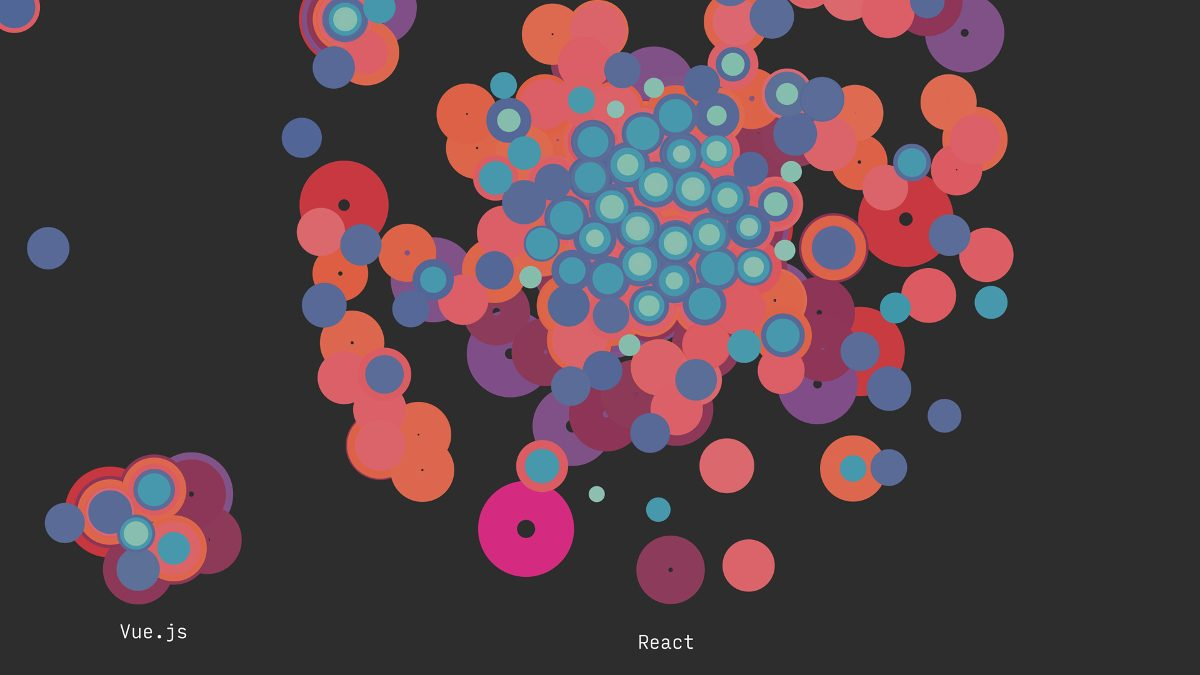 Tech Trends Digital Skills Pluralsight Data Visualization Art Virtual Reality Consultancy