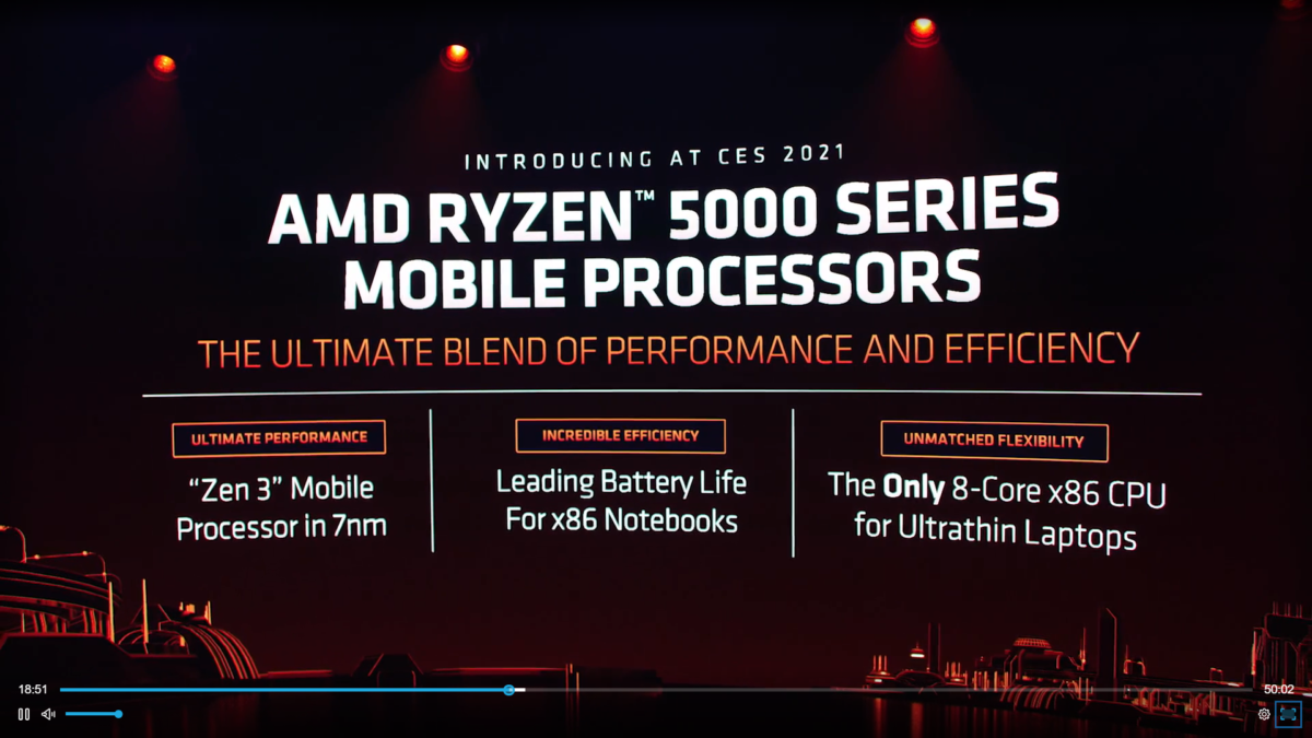 AMD CES2021 Keynote Virtual Conference Tech Trends